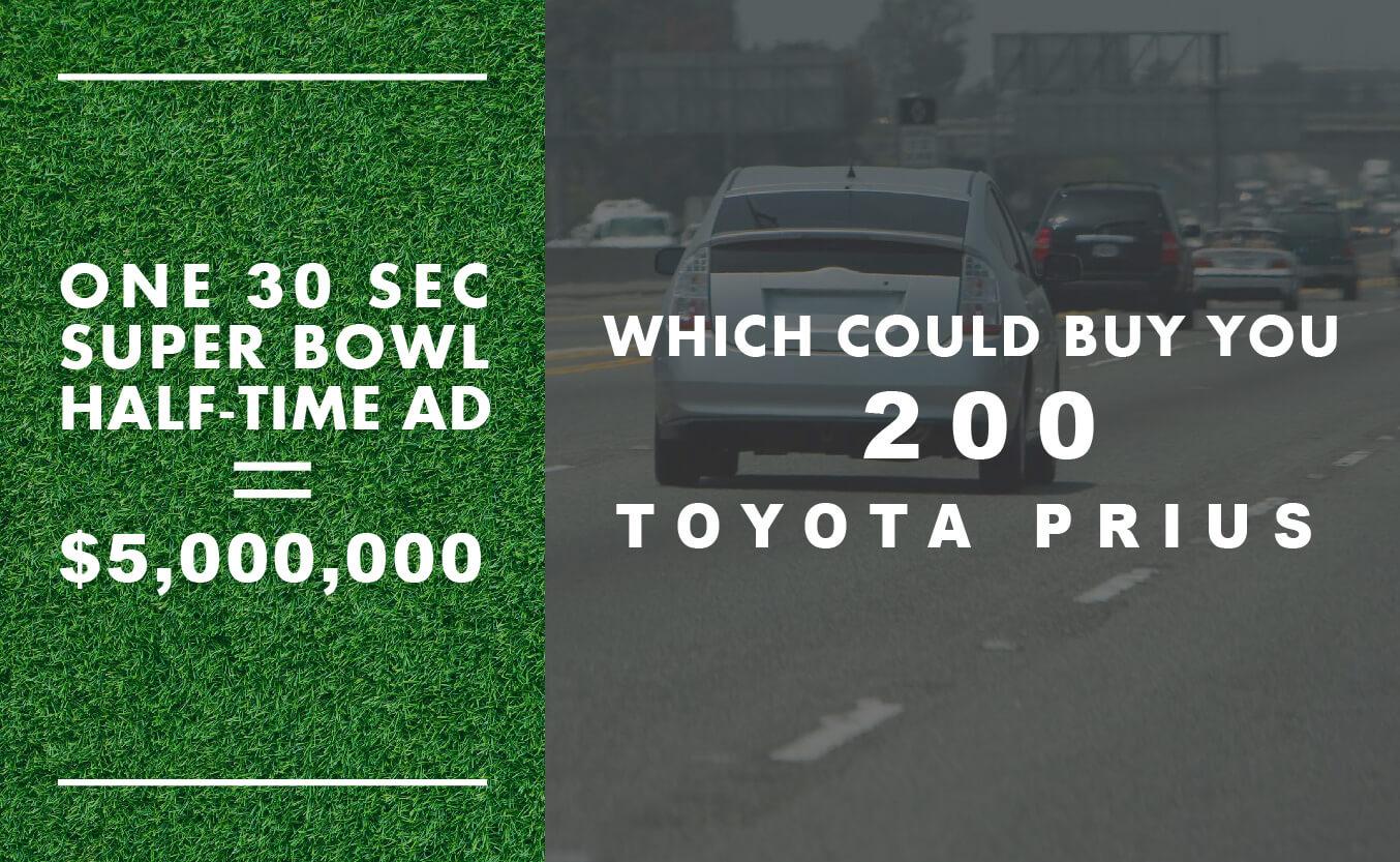(GoCompare Image) Super Bowl Fun Fact