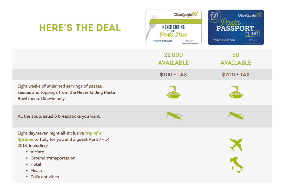 Olive Garden Takes Its Never Ending Pasta Pass to a Whole New $200 Level