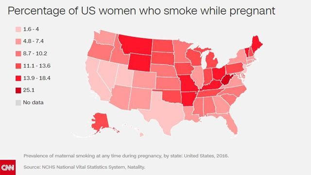 About one in 14 pregnant women who gave birth in the United States in 2016 smoked cigarettes during her pregnancy. (NCHS National Vital Statistics System, Natality via CNN)
