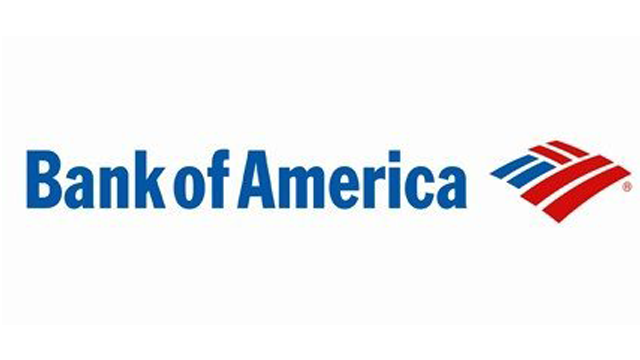 Trading Statistics of Bank of America Corporation (BAC)