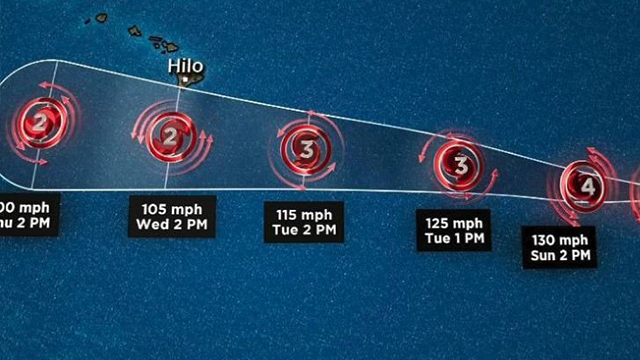 Hector Enters Central Pacific as Category 4 Hurricane