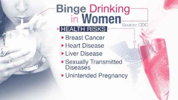 Binge drinking is not just a problem in men, but also in women and girls. (Source: CNN)